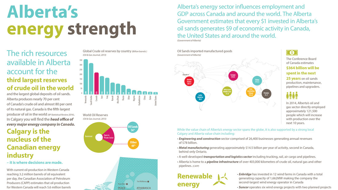 alberta energy company and ethics operation kabriole Alberta hydro facilities news have been a source of renewable energy for over a plant which has been in operation since 1911 alberta river flows and.